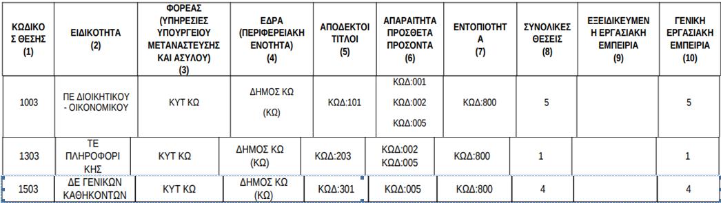 Screenshot - 17_11_2020 , 2_43_59 μμ.png
